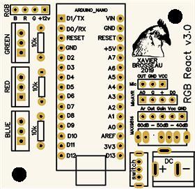 Music/sound React RGB LED STRIP 5050