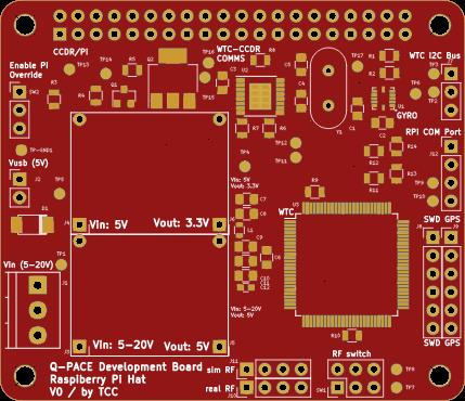 Q-PACE development board