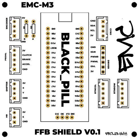 EMC-M3 Shield