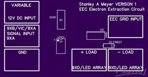 Stanley A Meyer EEC Electron Extraction Board