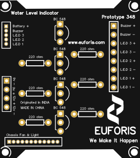 Water Level Indicator by EUFORIS