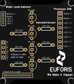 Water Level Indicator by EUFORIS