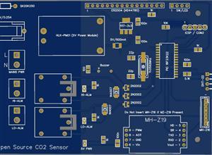 CO2 Detector
