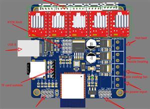 [ESP-Helios] 3D printer motherboard based on ESP32S