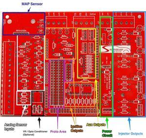 The Hyduino  (Speeduino+ H2 Gms ( Gas Management System)