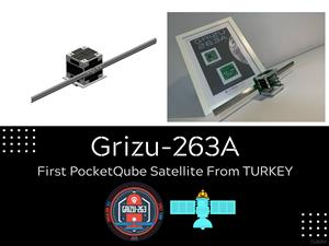 Grizu-263A | First PocketQube Satellite From Turkey