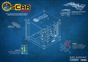 project OSCAR-QUBE