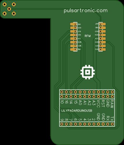 USB RFM App B