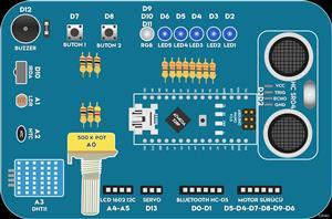 MicroController Training Set