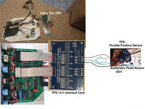 Stanley A Meyer k11 Digital Control Means