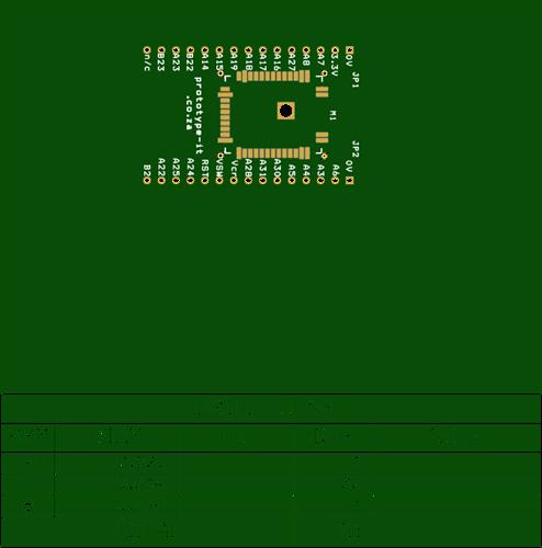 WLR089U0-I/RM (LORA MODULE) Break out PCB