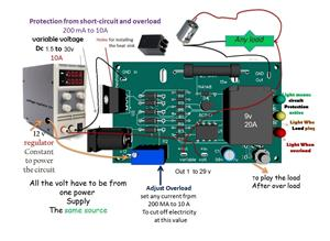 Protection of Short-circuit and overload