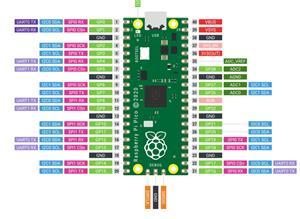 Raspberry Pi Pico and TFT ILI9341 with Circuit Python
