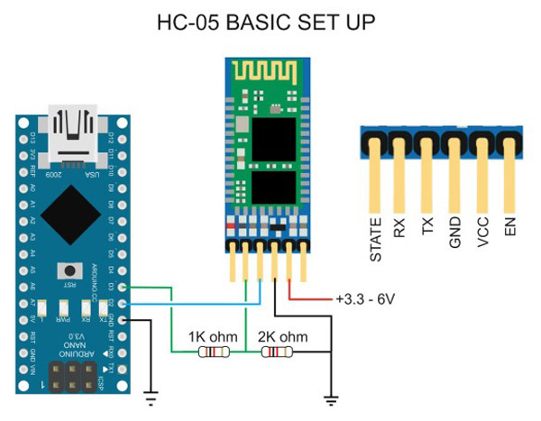 HC-05 Wireless Bluetooth RF Transceiver Module serial RS232