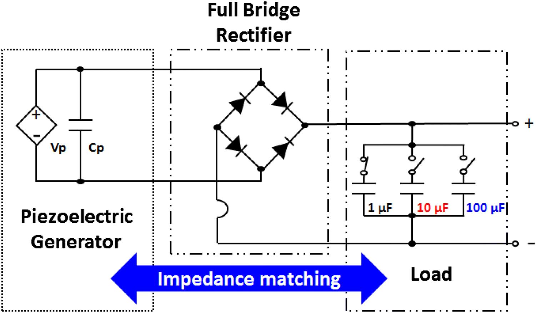 HDI PCB设计中的阻抗匹配