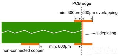 pcb sideplating.jpg