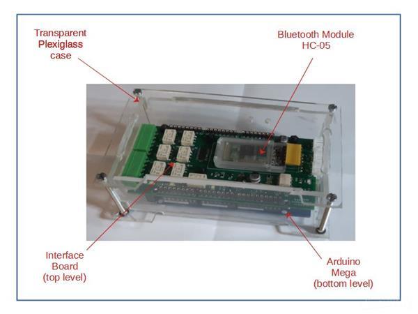Control_unit_hardware.png